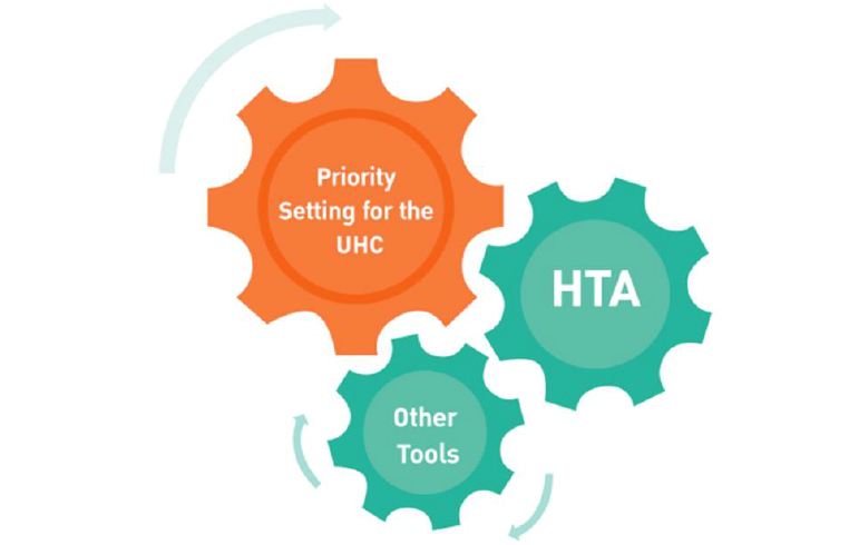 HTA Toolkit: How can this tool help you?